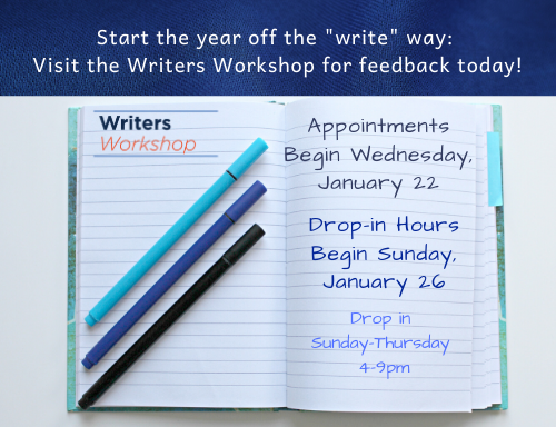 """Start the year off the """"write"""" way: Visit the Writers Workshop for Feedback today. Image of notebook with text: Appointments begin Wednesday, January 22. Drop-In Hours begin Sunday, January 26."""