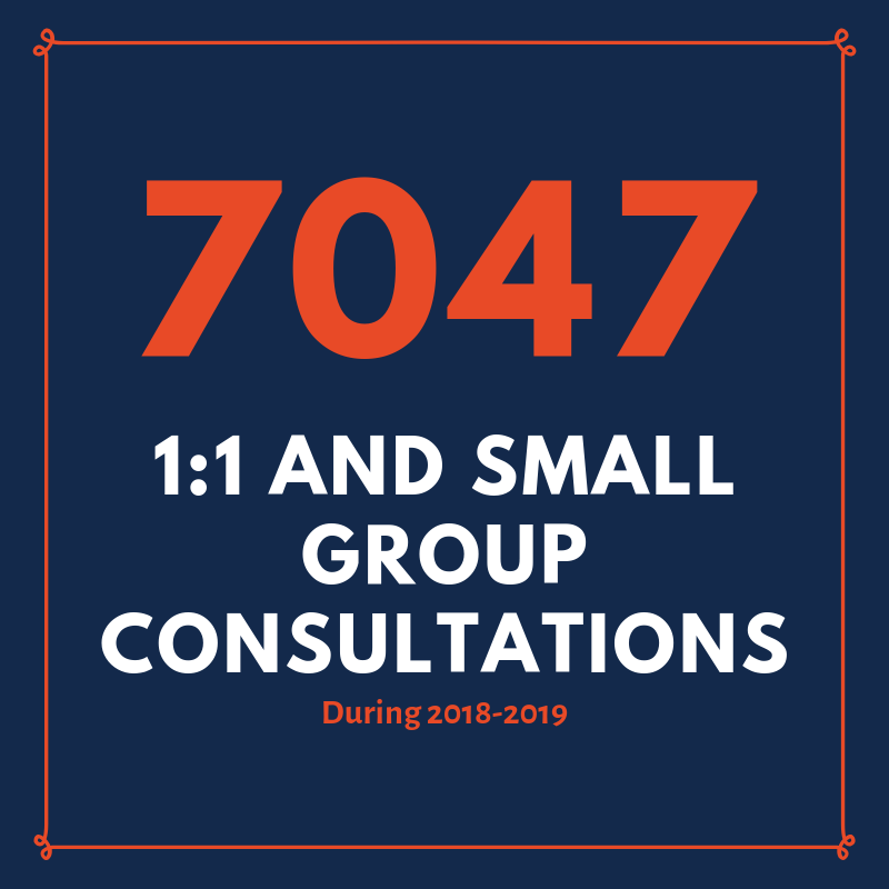 7047 one-to-one and small group consultations during 2018-2019
