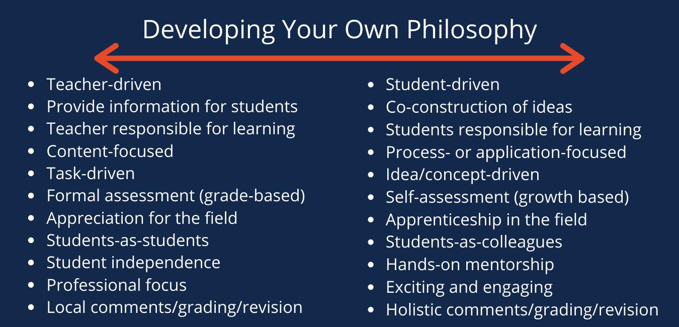 Image illustrating spectrum of teaching philosophy